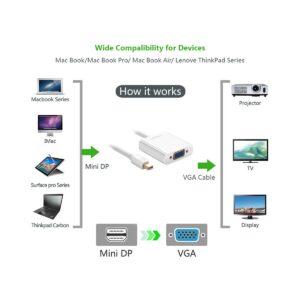 Ugreen Mini Display Port to VGA White Converter 15CM