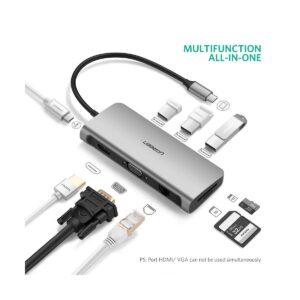 Ugreen TYPE C to SD+TF+3*USB 3.0 +PD Gray Converter
